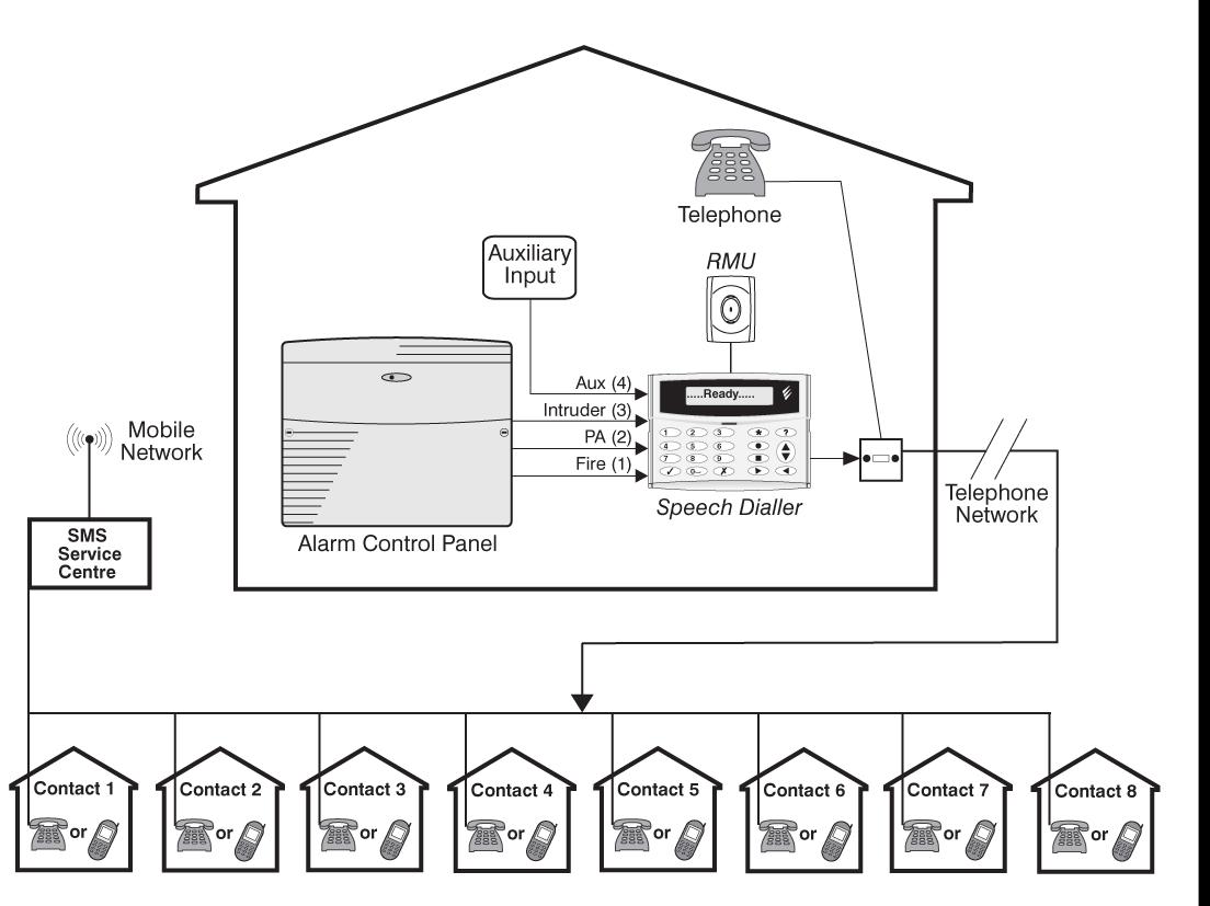 alarm pir sensor wiring diagram alarm sensor wiring alarm door sensor